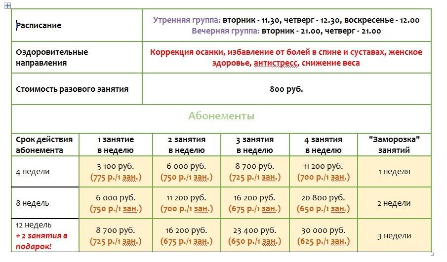 Группы ЛФК и йогатерапии в Москве: расписание, стоимость, абонементы
