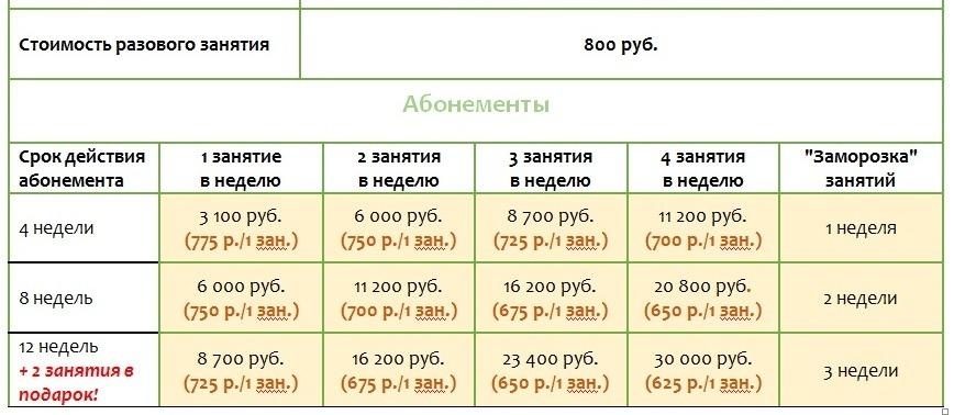 Группы йоги на Соколе и Октябрьском поле: абонементы