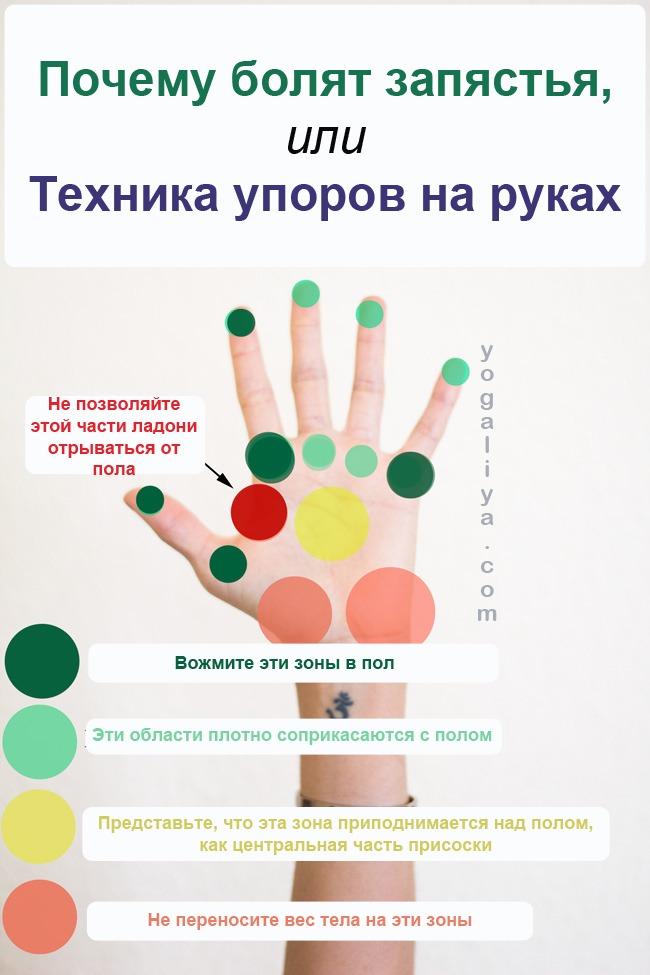 Почему болит запястье? Техника упоров на руки