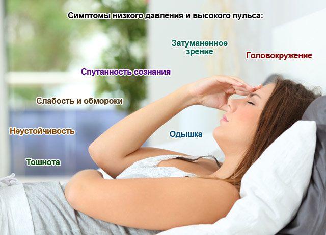 Симптомы гипотензии